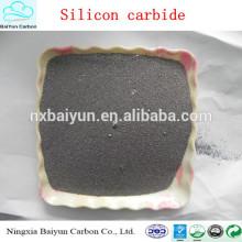 Herstellung von Siliziumkarbidpulver / SiC-Pulver