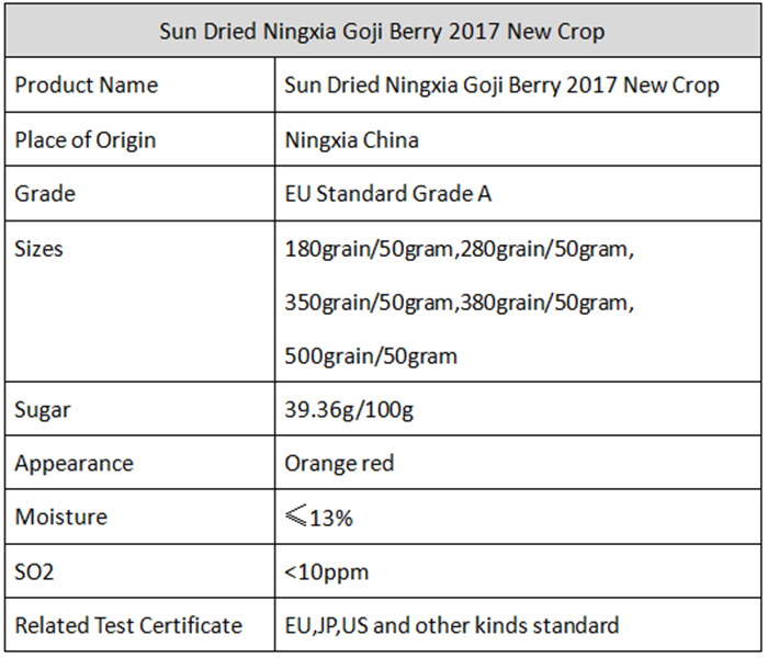Sun Dried Ningxia Goji Berry 2017 New Crop (6)