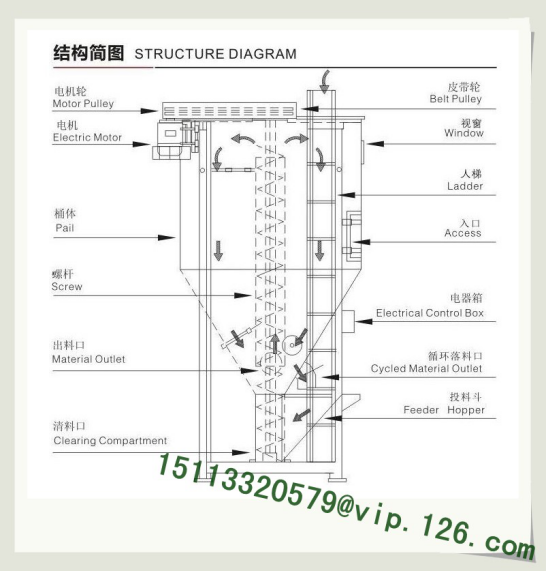Large Vertical Blender Structure Diagram