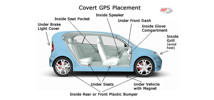 Small GPS Tracker Device