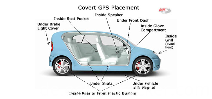 GPS Vehicle Tracker With 3G Compatible