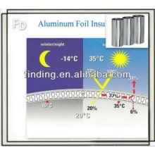 Panel aus Aluminium Folie Blatt starker Hitze Backofen Wanddämmung