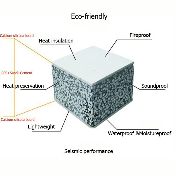 Foam Cement Board
