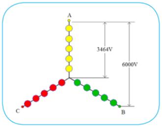 medium voltage converter