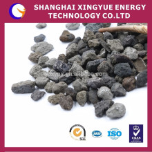 High efficient Sponge Filter Iron for boiler circulating water