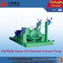 Sanlian Asp5320 Bsjls Oil Chemical Process Pump