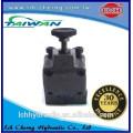 safety relief hydraulic pressure control valve