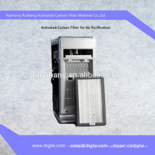 manufacturing activated carbon hepa filter material