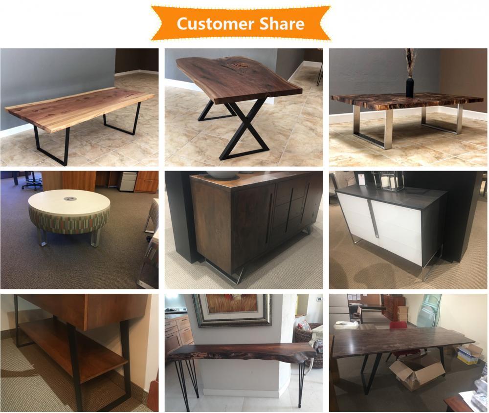 Customer Share