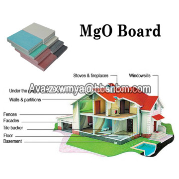 Incombustible Without-Asbest Dam-Proof MgO Board