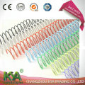 Nylon Revestido Spiral Metal Wire