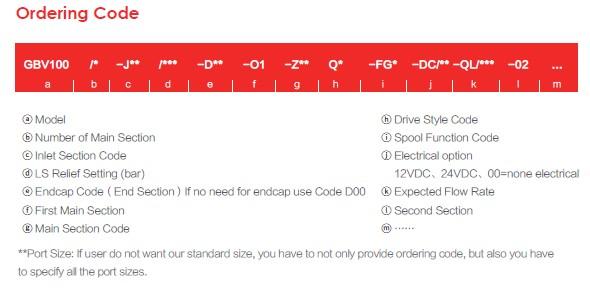 Ordering Code