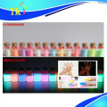 Photoluminescent pigment for cosmetics,nail polish etc