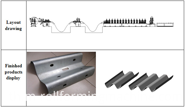 Highway guardrail roll forming machine layout drawing