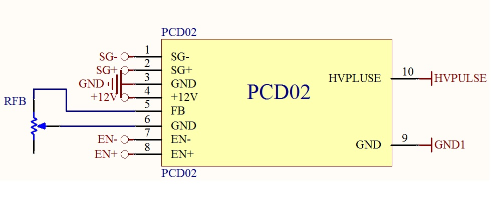 PCD02 shown as