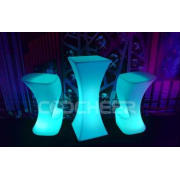 Colorful LED Furniture Lighting / 1 Watt Super Bright LED C