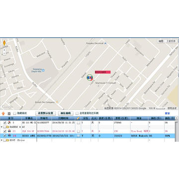 Fahrzeug-Tracking-Software