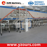 Complete Steel Powder Coating Line