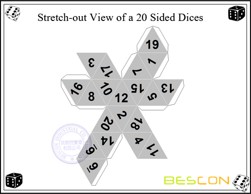 Stretch-out View of a 20 Sided Dices