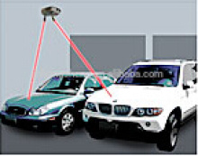 Automatic Garage Carport dual Laser Parking System Motion Sensor