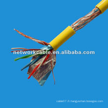 Câbles téléphoniques blindés de haute qualité
