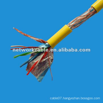 Shielded telephone wires with high quality