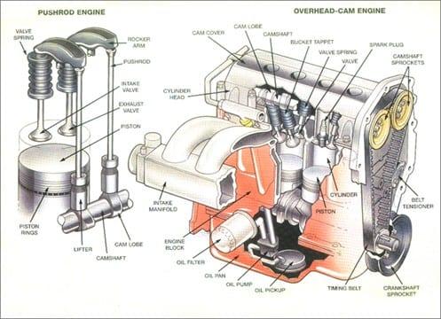 engine_497x360