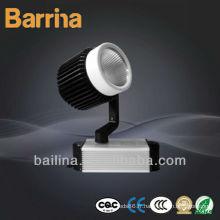 2014 chaud vendre contemporaine piste LED luminaires