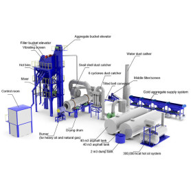 Drum Type Hot Mix Asphalt Plant