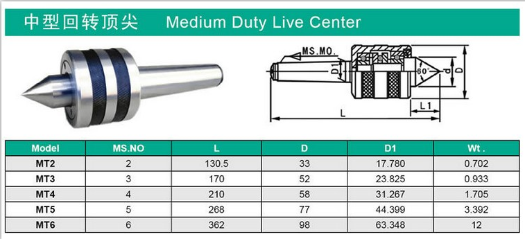 Medium Duty Live Center