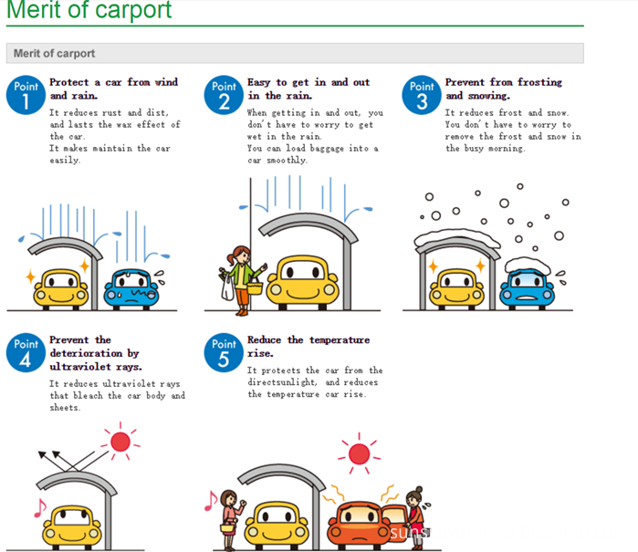 Merit of Carport
