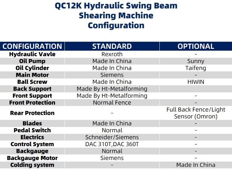 Cnc Configuration