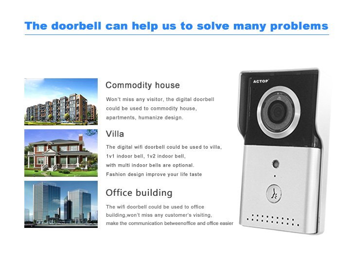 Wifi Video Doorbell System