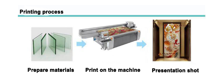 UV Printing Machine process