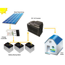 100W off-Grid Solar Electric System Complete Kit