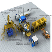 Mobile Small Capacity Asphalt Mixing Plant