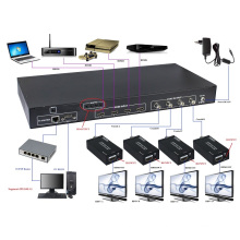 100m 4X4 HDMI to Coaxial Matrix Switcher Support IR Control (RS-232, TCP/IP, EDID)