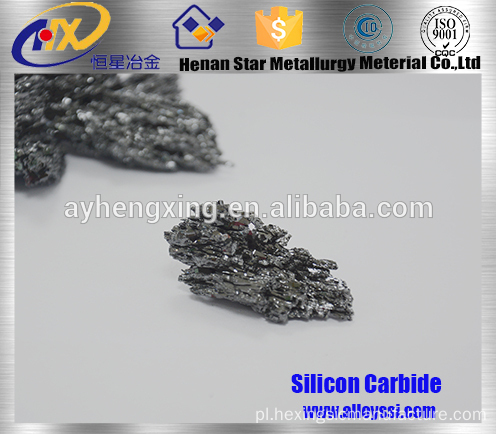 Black Silicon Carbide for Abrasives and Refractory