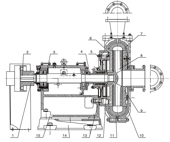 Pump structure