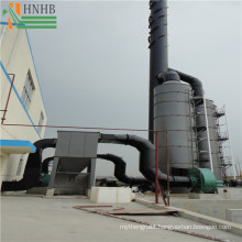 High Efficient Industrial Multi Cyclone Dust Collector