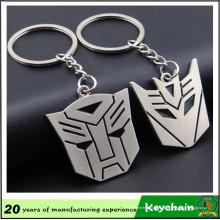 Porte-clés-