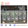 Wholesale Raw Graphite and Molded Graphite Material