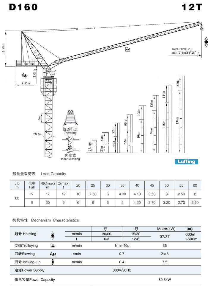 Good Quality Luffing Jib Tower Crane From China