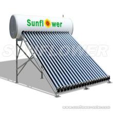 Coût du chauffage solaire au sol solaire à effet de serre