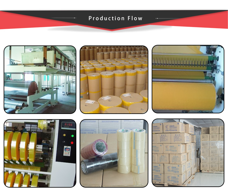 BOPP Adhesive Tape Product Flow