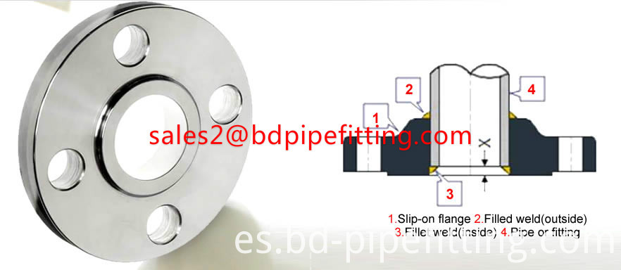 slip-on-flanges_banner