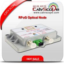 Fornecedor Profissional Alto desempenho CATV FTTH Mini Rfog Wdm Fibra Optical Burst Node Receiver