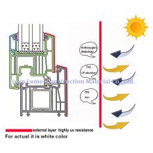 UV Protection UPVC Profiles