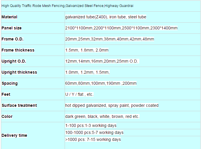 fence specification