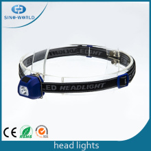 Mini Battery Operated LED Headlight